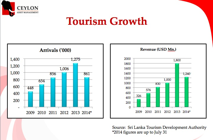 tourism in developing countries statistics Citation countries compared by economy tourist arrivals international statistics at nationmastercom, world tourism organisation, yearbook of tourism statistics, compendium of tourism statistics and data files.